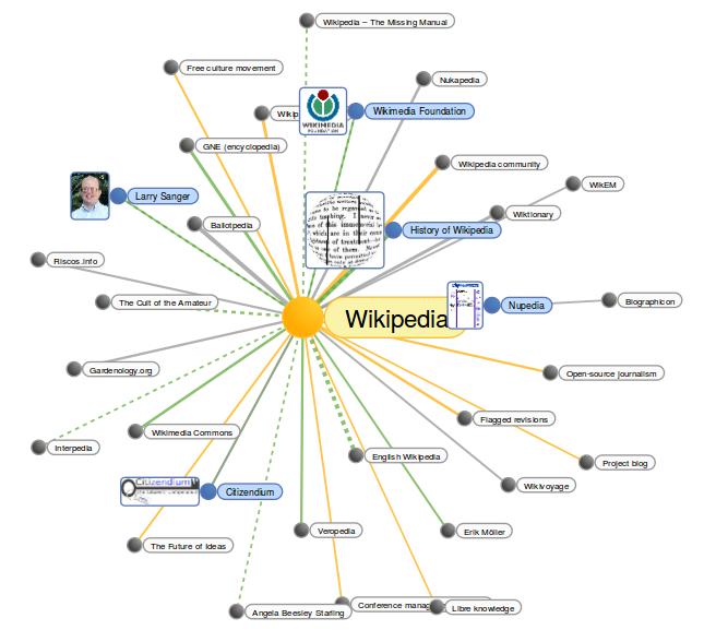 Wikinsights - Wikipedia